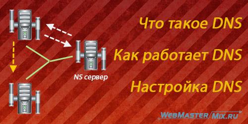 Что такое DNS, принцип ее работы