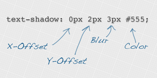 Создание CSS тени для текста и других эффектов при помощи свойства text-shadow