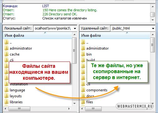 Перенос файлов сайта на хостинг в интернет